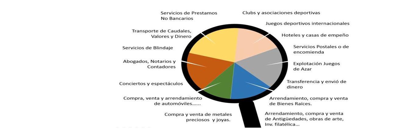 Sectores APNFD